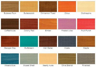Cabot Premium Wood Stain
